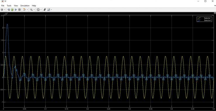 Осциллограмма сетевого напряжения и тока