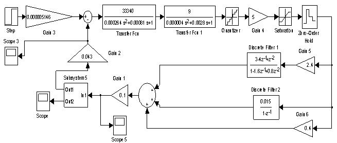 Рисунок 1 – Исходная модель