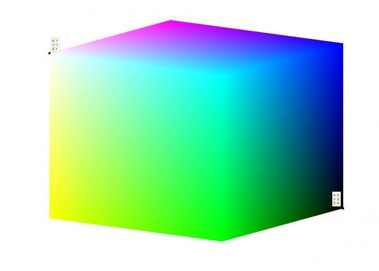 Рис. 1. Цветовой куб модели RGB