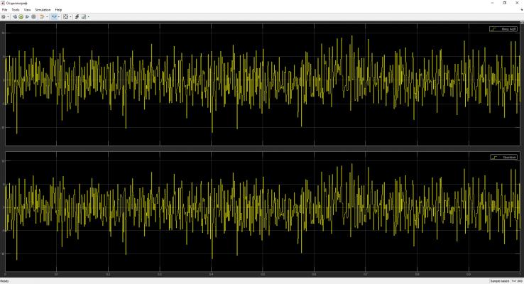 Рисунок 10 - Осциллограмма сравнения до и после АЦП