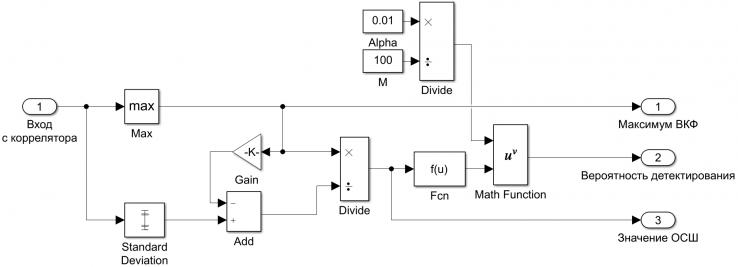 Рисунок 13 - Структурная схема ВП обнаружителя