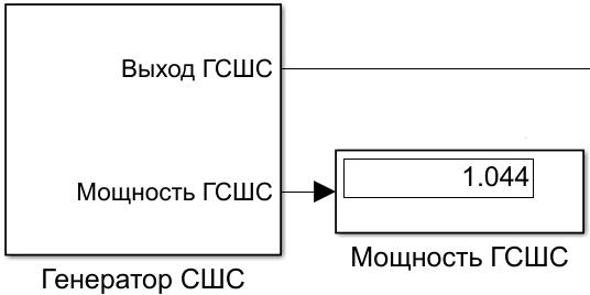Рисунок 3 - Мощность генерируемого СШС (ГСШС)
