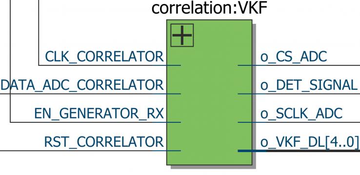 Рисунок 31 – Структурная схема Verilog-модуля корреляционного приемника в инструменте RTL Viewer