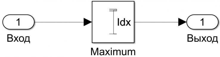 Рисунок 22 - Структурная схема ВП поиска индекса линии задержки