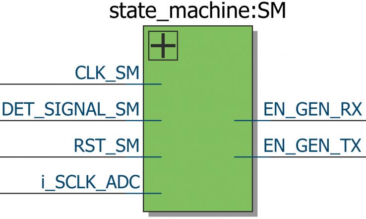 Рисунок 33 – Структурная схема Verilog-модуля конечного автомата в инструменте RTL Viewer