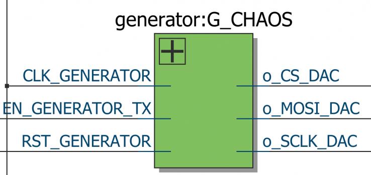 Рисунок 30 – Структурная схема Verilog-модуля генератора сигнала в инструменте RTL Viewer