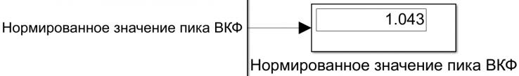 Рисунок 21 - Значение пика ВКФ ВП модуля верификации