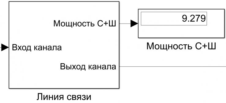 Рисунок 7 - Мощность сигнала при прохождении через линию связи