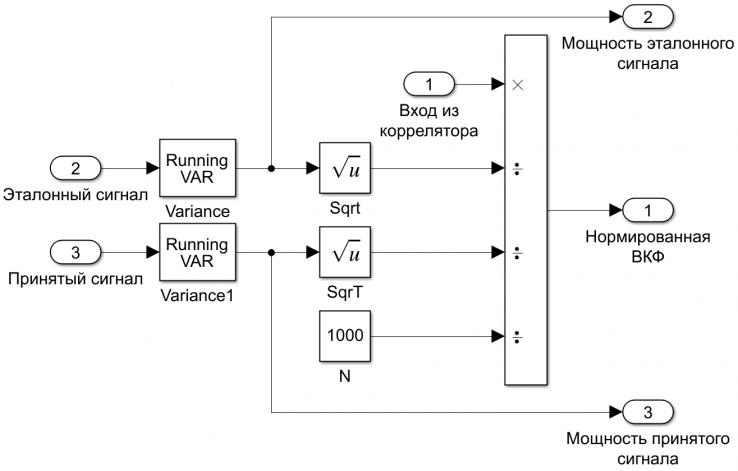 Рисунок 15 - Структурная схема ВП нормировки