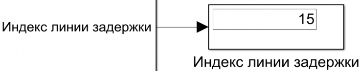Рисунок 23 - Значения индекса линии задержки