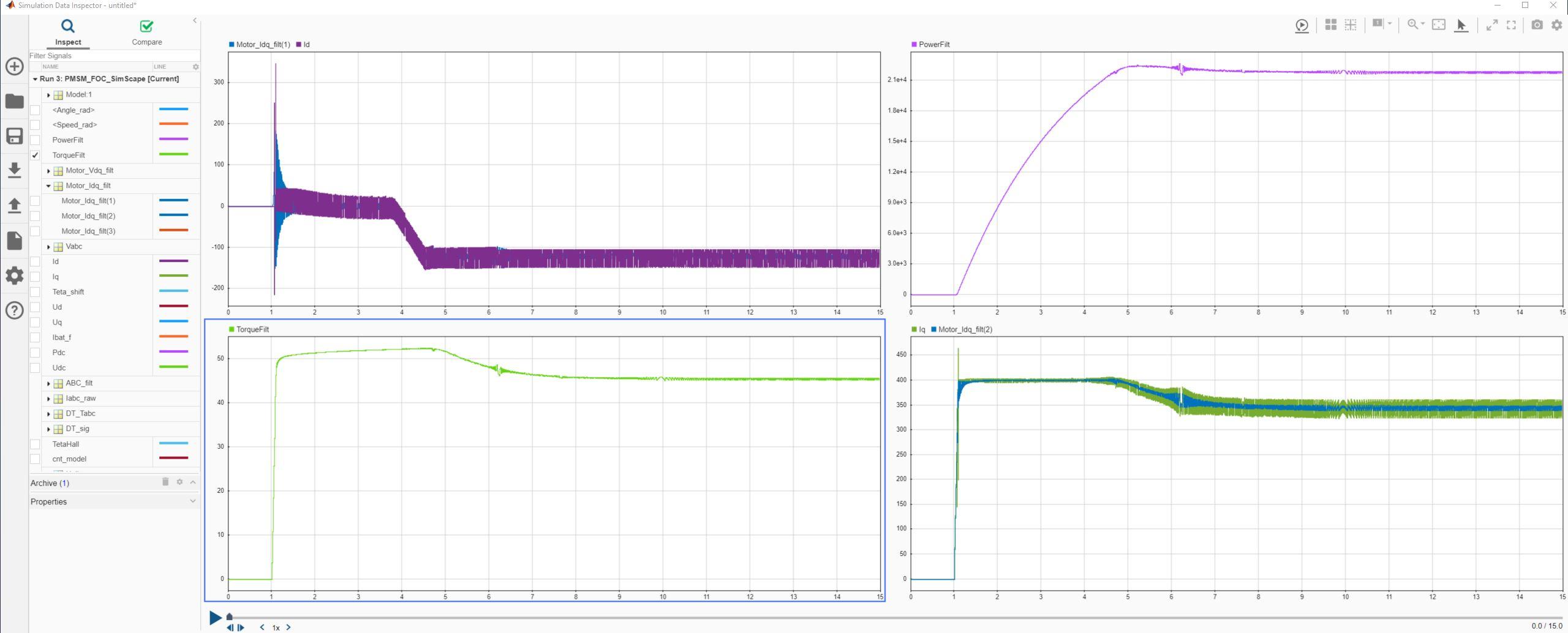 Графики  описывающие разгон и выход на максимальную мощность.