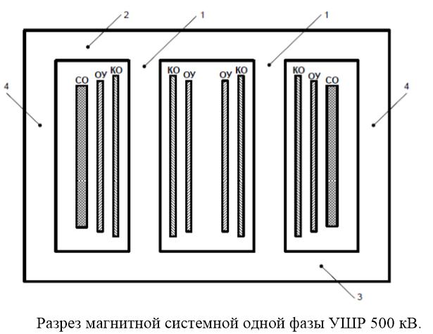 модель трансформатора в simscape