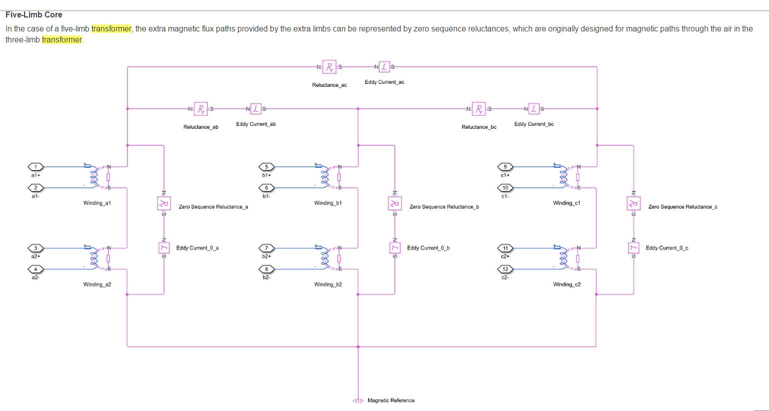 модель трехфазного трансформатора в simscape