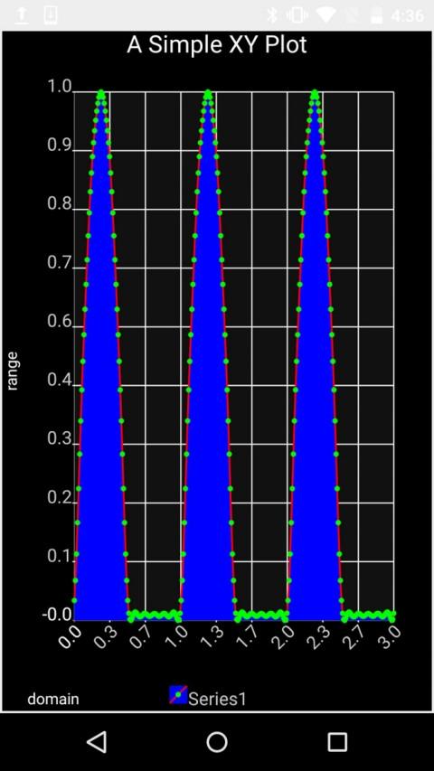 Рисунок 3. Мобильное приложение для лаборатории рядов Фурье.