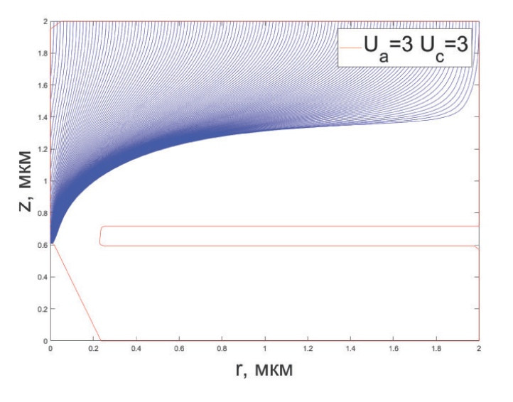 Рис. 1. Геометрия структуры и силовые линии электрического поля, примыкающие к аноду