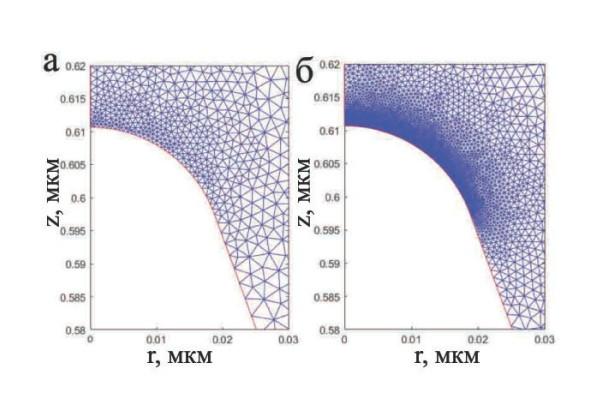 Рис. 2. Сетка в окрестности эмиттера: а) 30 узлов на эмиттере, б) 120 узлов на эмиттере